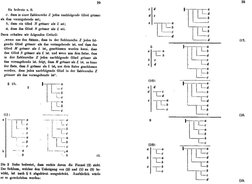 Begriffsschrift-langage-universel-mathematique