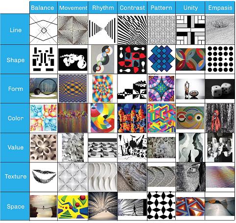 7 pinciples of design
