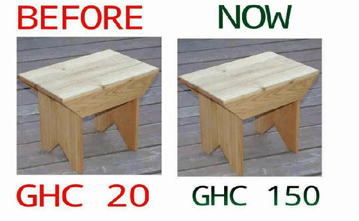 stool chair ghana 1 2 recliner kitchen trends on ghanaian social media following doggie sex while some are practicing the kneeling position others having wild dreams what fortune it brings them still have seen their worth