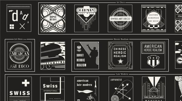 Graphic-Design-Through-Centruris-Chart-3