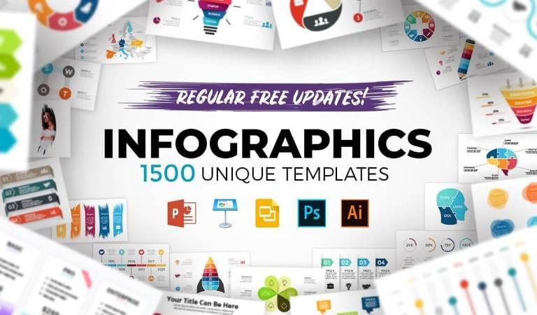 1500 Infographics 94% Off