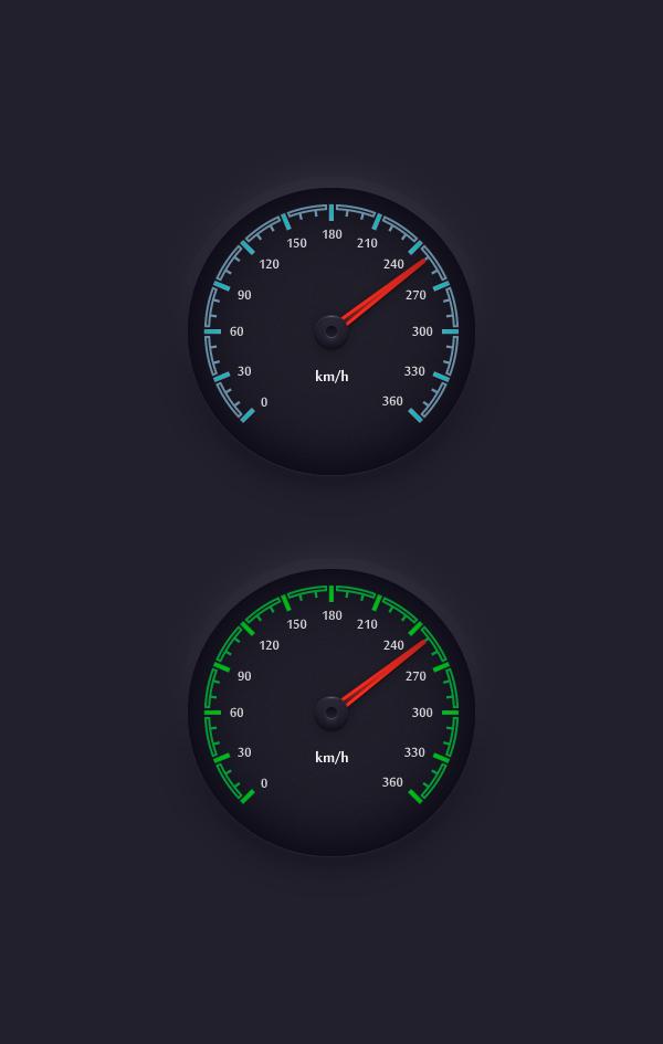 speedometer0