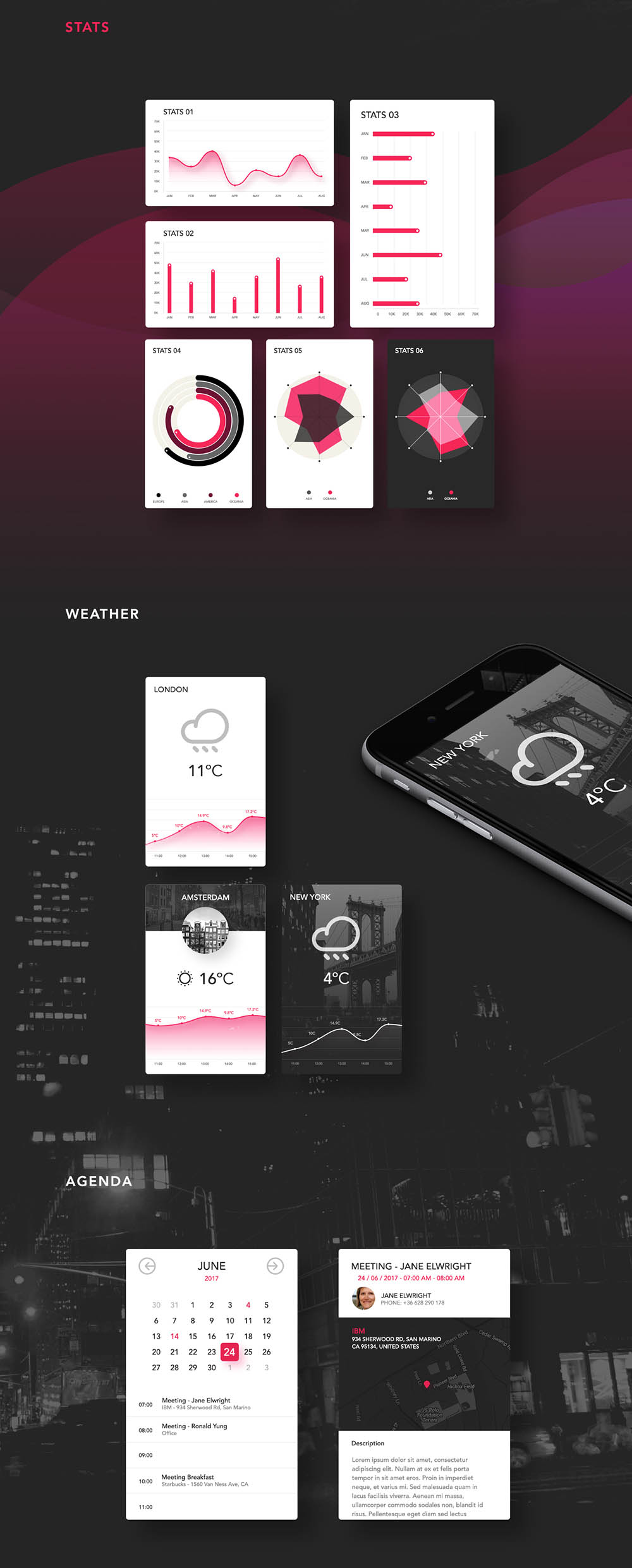Free UI Kit PSD Stats & Weather