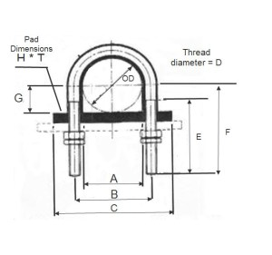 Rubber lined insulating u-bolt
