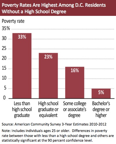 us adult literacy rate