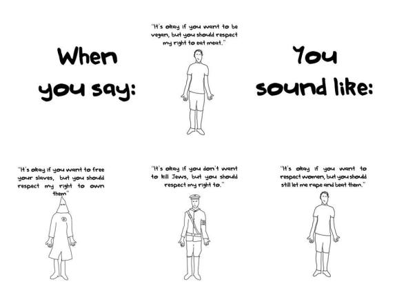 When you say - you sound like this