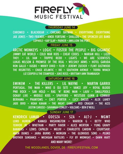 American Music Festivals