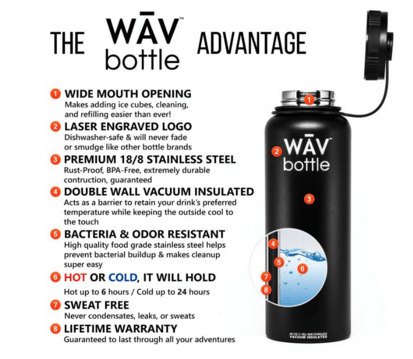 Stainless Steel Water Bottle Hot and Cold Advantages Guideline