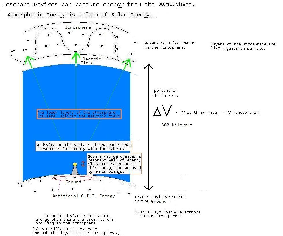 hight resolution of a diagram of a van de graaff generator