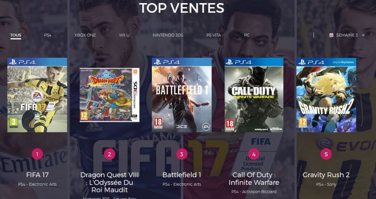 Gravity Rush 2 Sales France