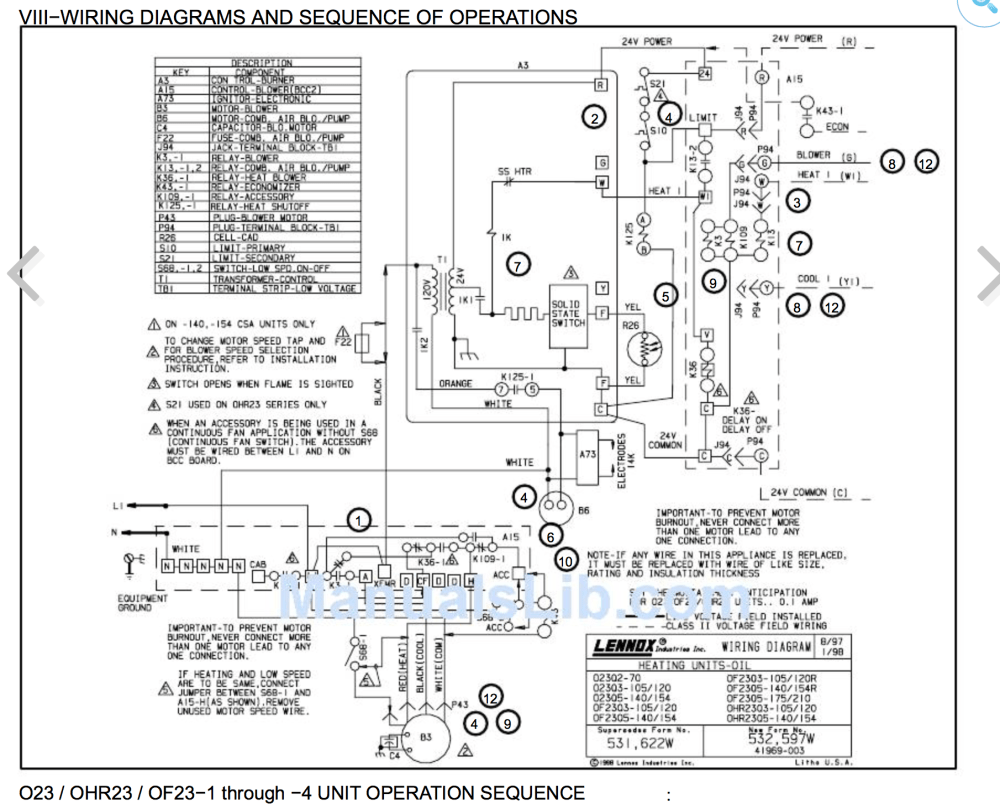 medium resolution of  lennox pulse heating and air conditioning wiring diagams gray cooling man air on contactor schematic lennox