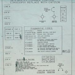 Carrier Infinity 96 Wiring Diagram Rcbo Consumer Unit Gas Furnace Fault Or Error Codes For Common Furnaces Gray Picture