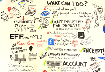 A graphic recording with markers on white paper outlining digital security concerns