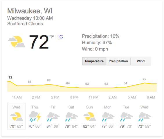 Milwaukee Weather Search
