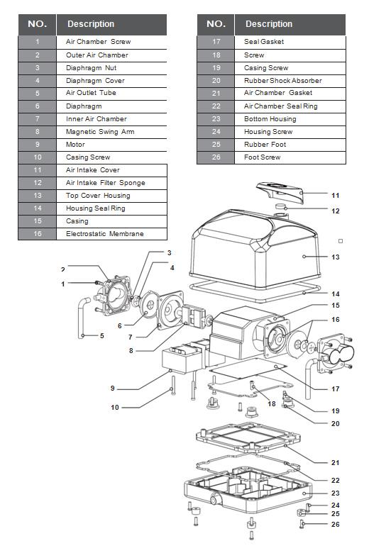 Atlantic Typhoon Air Pumps Operation Manual