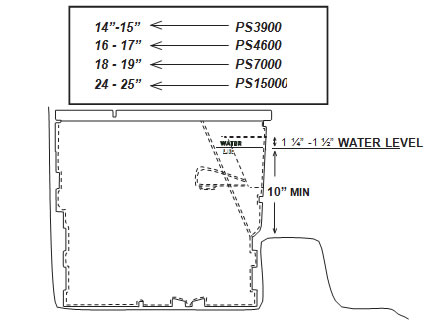 Atlantic Water Garden Instruction Manual