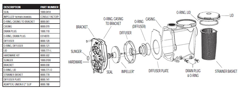 EasyPro EX8700 2-Speed External Pump Manual