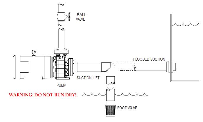 EasyPro EXT Series External Pump Manual
