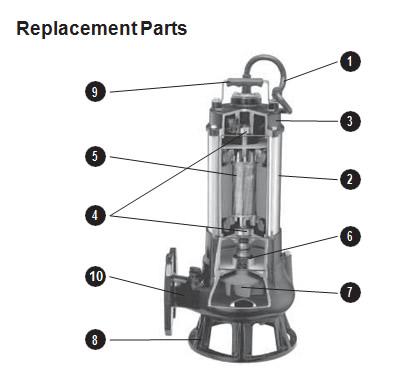 EasyPro TB Series Pump Manual