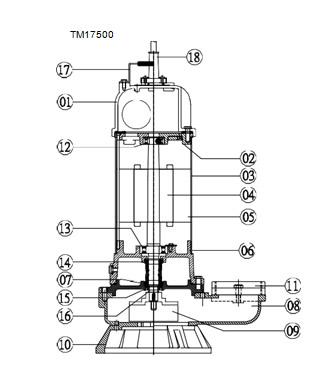 EasyPro TM Series Pump Manual