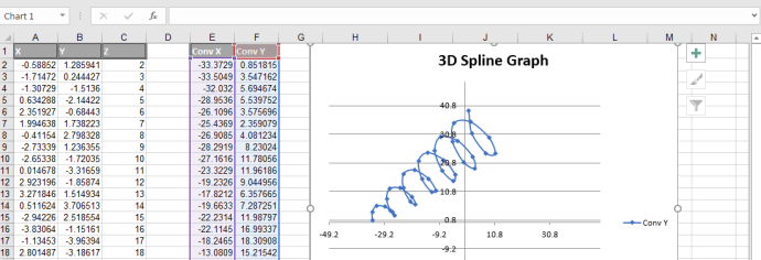 How to graph XYZ data in 3D inside Microsoft Excel   Gray