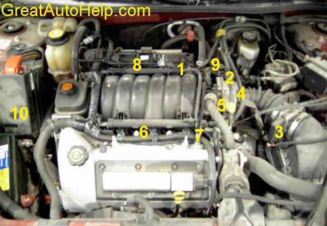 Chevrolet 5 7 Liter V8 Engine Diagram Sensors Autos Post