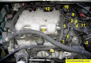 34L and 31L V6 Engine Sensor Location Pictures and