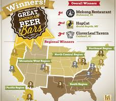 Craftbeer.com Announces Great American Beer Bar Winners