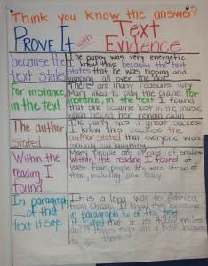 Sentence starters archor chart also where   your proof   teaching kids to use evidence the great books rh greatbooks