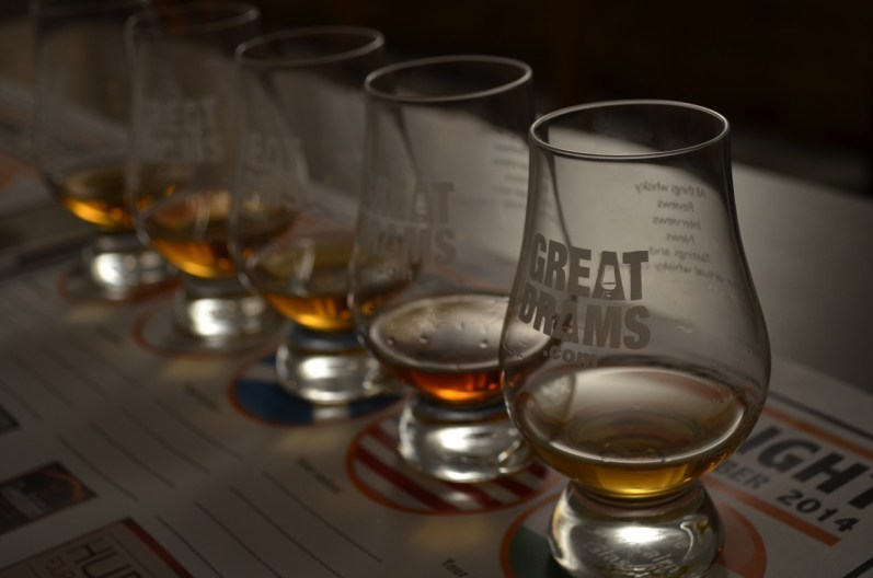whisky consumer report