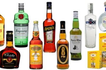 Fastest-growing Spirits Brands