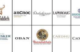 The Origins of Scotch Brand Names