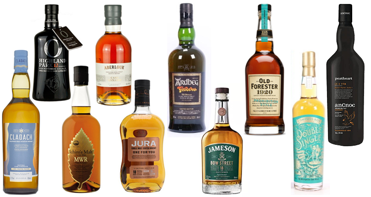 Top 10 Drams of 2018