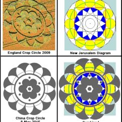 New Jerusalem Diagram Stop Start Jog Wiring The Message Of Crop Circles 2015 China Circle Formation Compared To And 2009 In England