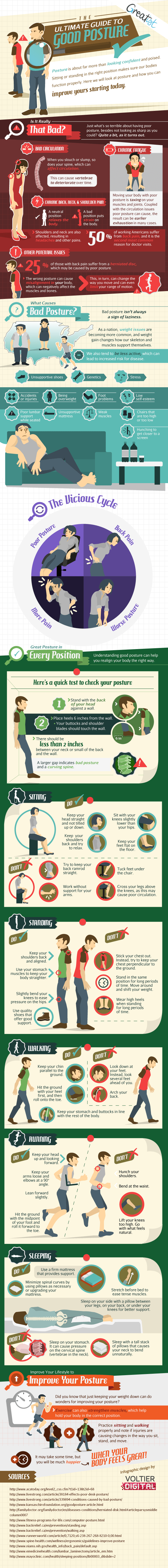 The Ultimate Guide to Good Posture | ecogreenlove