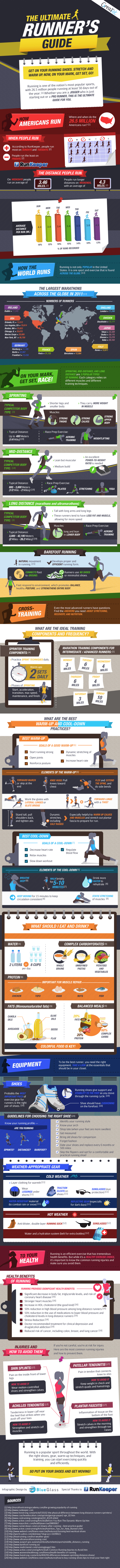 The Ultimate Runners Guide