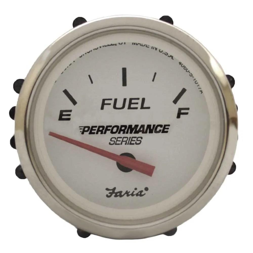 medium resolution of faria performance