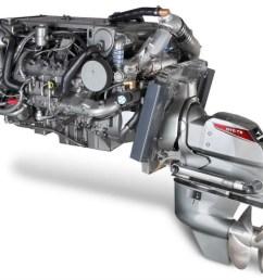 boat motors and parts [ 1104 x 889 Pixel ]