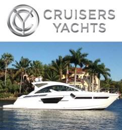 cruisers yachts 804 pecor street oconto wisconsin 54153 [ 1000 x 1000 Pixel ]