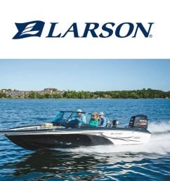 larson boats [ 1000 x 1000 Pixel ]
