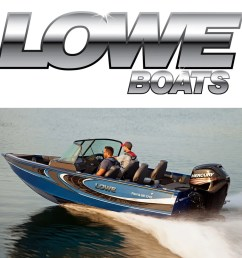 asfb marine lowe boat loweboats great lakes skipper on boat generator boat handle bar boat power panel  [ 1000 x 1000 Pixel ]