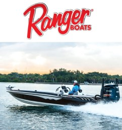original ranger boat parts online catalog great lakes skipper ranger boats [ 1000 x 1000 Pixel ]