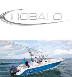 robalo boats [ 1001 x 1001 Pixel ]