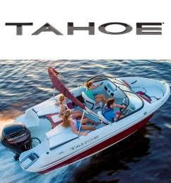 tahoe boat diagram wiring diagram blogs pontoon boat diagram tahoe boat diagram [ 1000 x 1000 Pixel ]