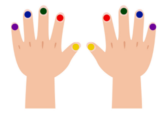 finger perception Boaler