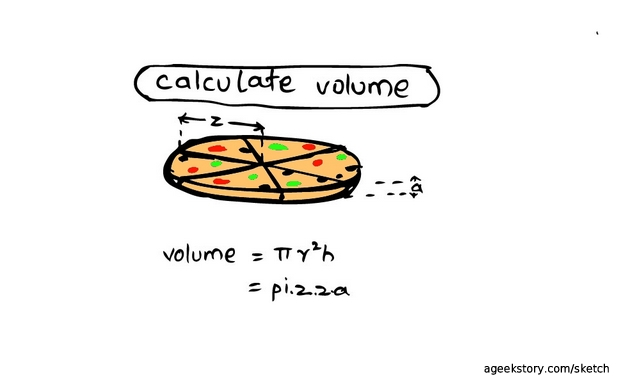 How do you calculate the volume of a pizza?