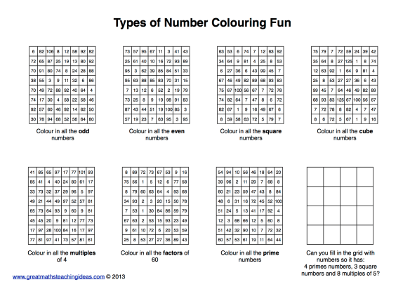Type of Number Colouring Worksheet