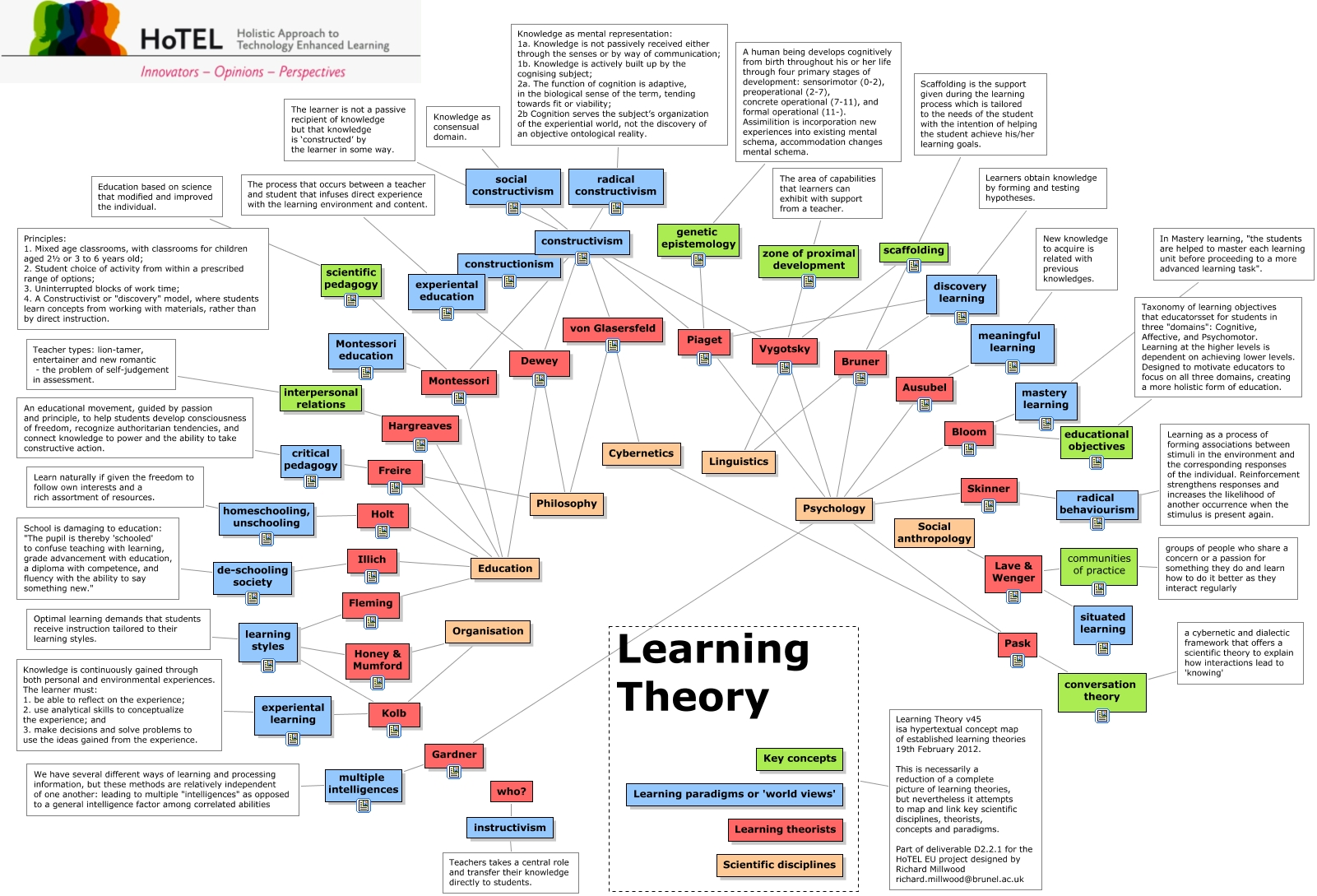 Infographic Of Learning Theories  U2013 Great Maths Teaching Ideas