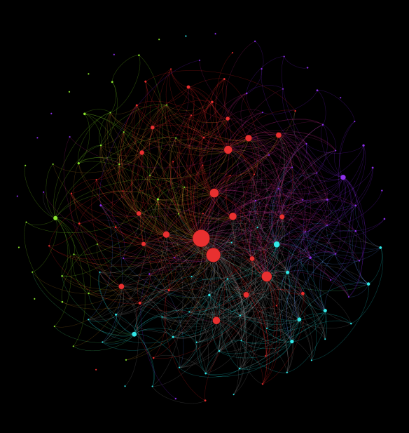 Whole network no labels low res