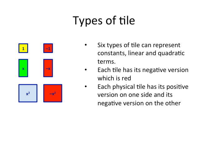 http://www.greatmathsteachingideas.com/2015/04/04/algebra-tiles-from-counting-to-completing-the-square/